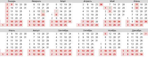 производственный календарь на 2012 (1 часть) .